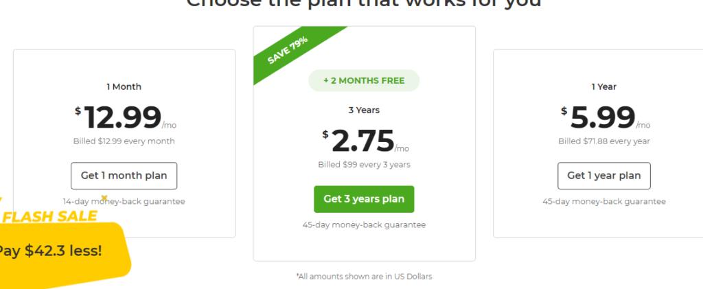 cyberghost ceny