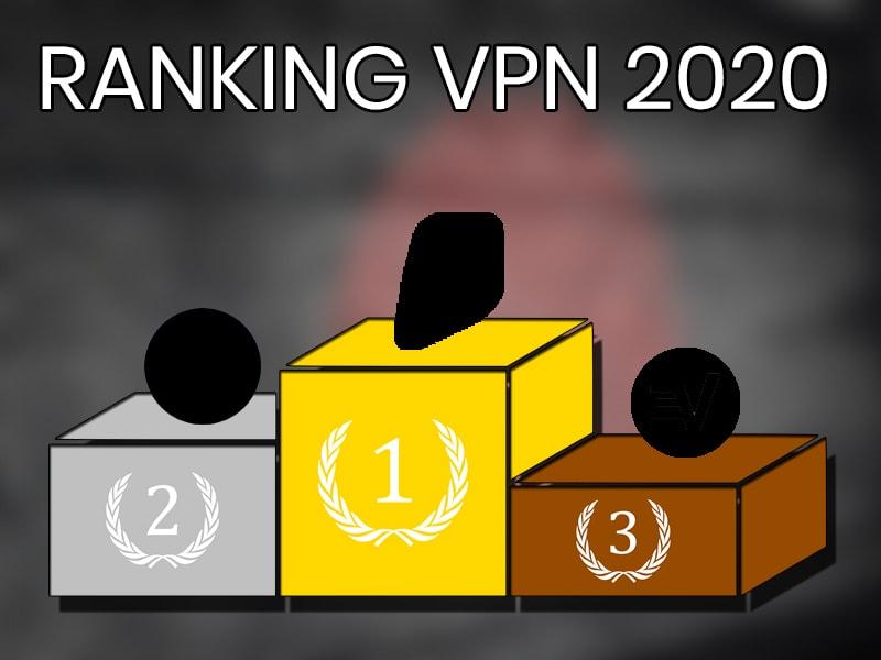 ranking vpn